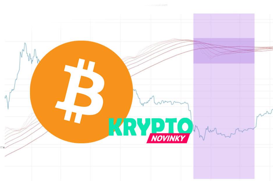 bitcoin-graf