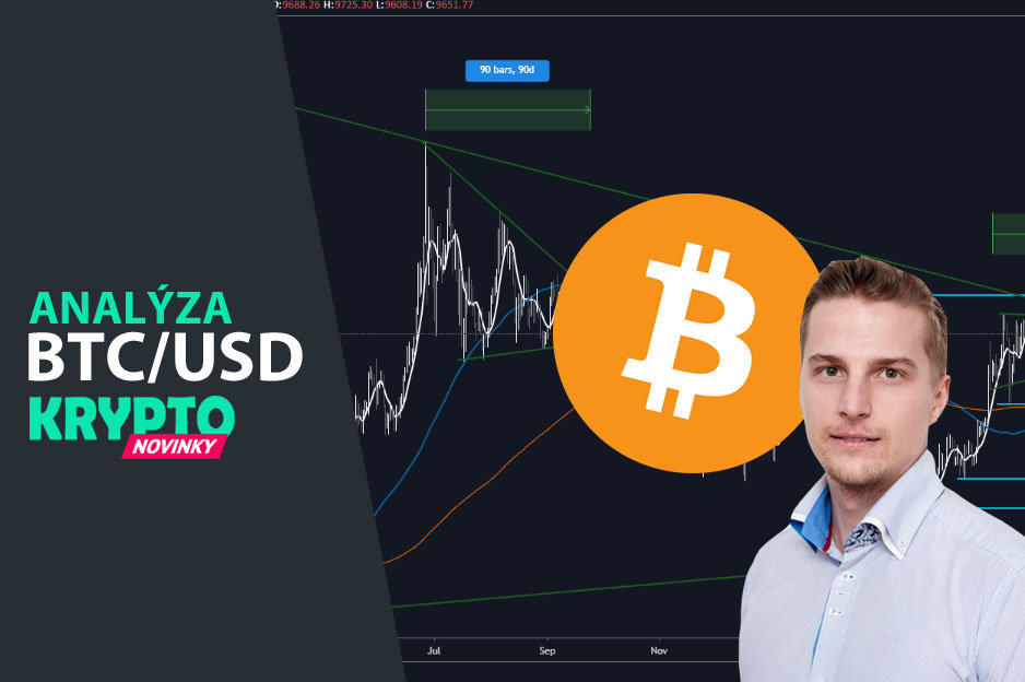 Analýza Bitcoin