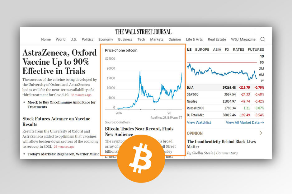 Bitcoin Wall Street Journal