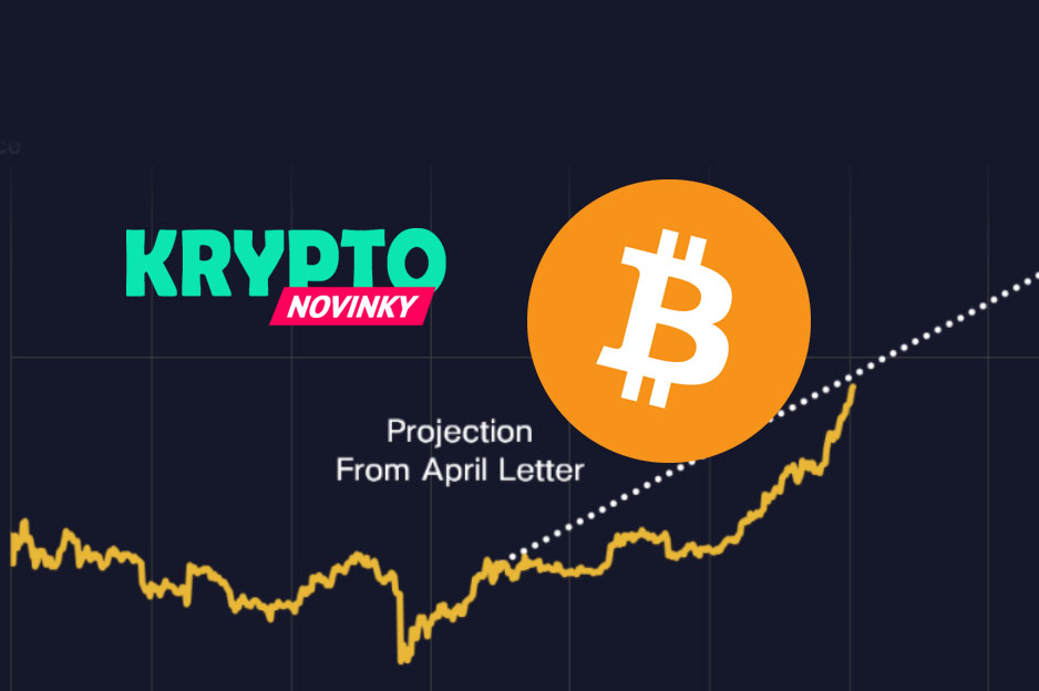 Bitcoin Pantera